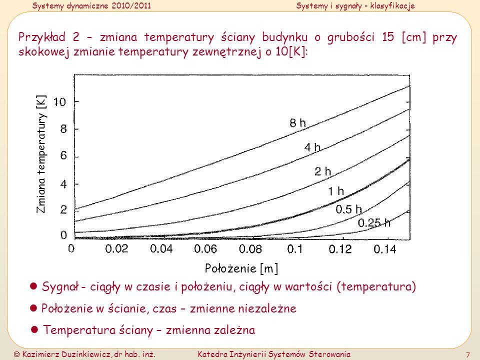 Systemy dynamiczne 2010/2011Systemy i sygnały - klasyfikacje Kazimierz Duzinkiewicz, dr hab. inż.Katedra Inżynierii Systemów Sterowania 7 Przykład 2 –