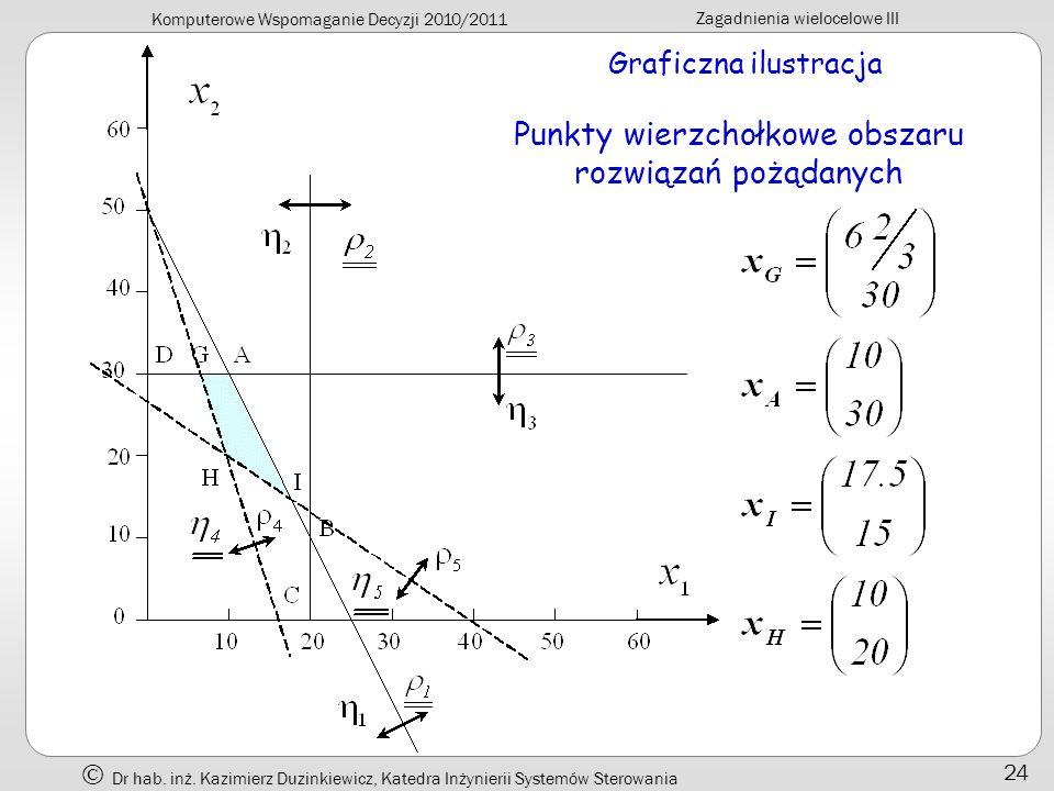 Komputerowe Wspomaganie Decyzji 2010/2011 Zagadnienia wielocelowe III Dr hab. inż. Kazimierz Duzinkiewicz, Katedra Inżynierii Systemów Sterowania 24 G
