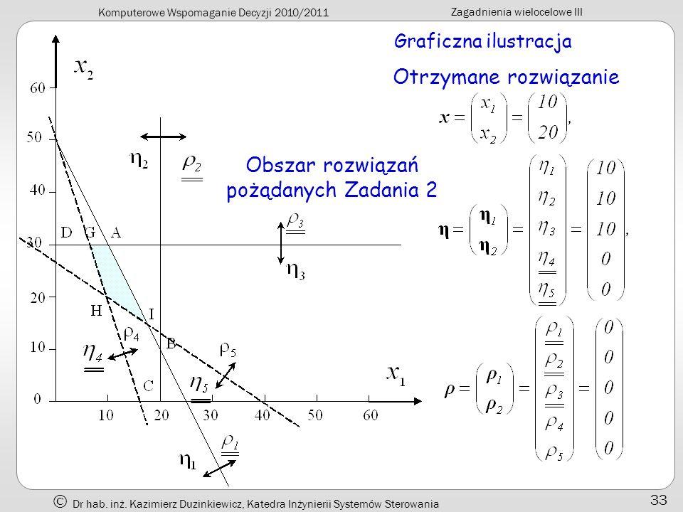 Komputerowe Wspomaganie Decyzji 2010/2011 Zagadnienia wielocelowe III Dr hab. inż. Kazimierz Duzinkiewicz, Katedra Inżynierii Systemów Sterowania 33 G