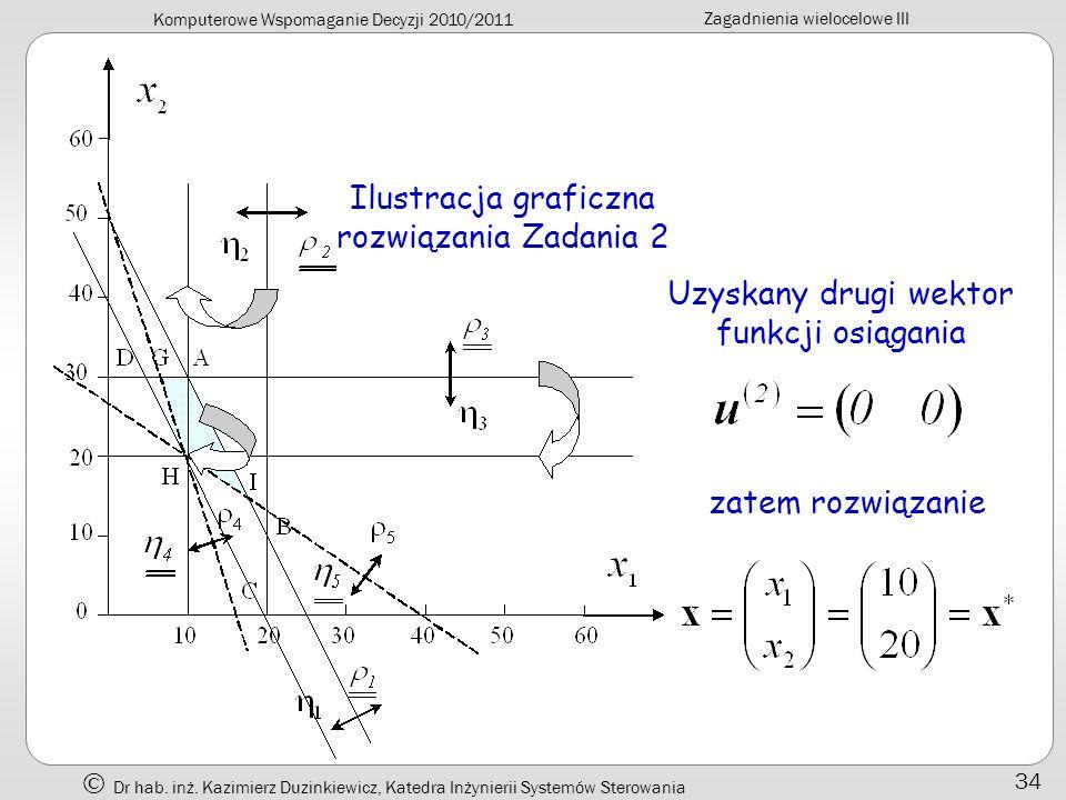 Komputerowe Wspomaganie Decyzji 2010/2011 Zagadnienia wielocelowe III Dr hab. inż. Kazimierz Duzinkiewicz, Katedra Inżynierii Systemów Sterowania 34 I