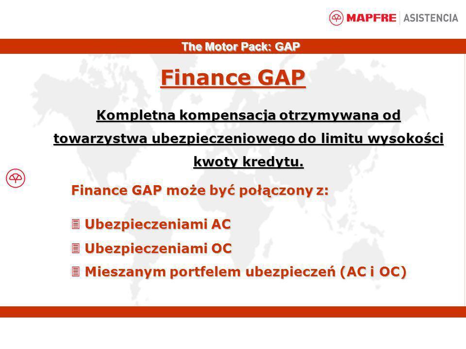 Kompletna kompensacja otrzymywana od towarzystwa ubezpieczeniowego do limitu wysokości kwoty kredytu. Finance GAP Finance GAP może być połączony z: Ub