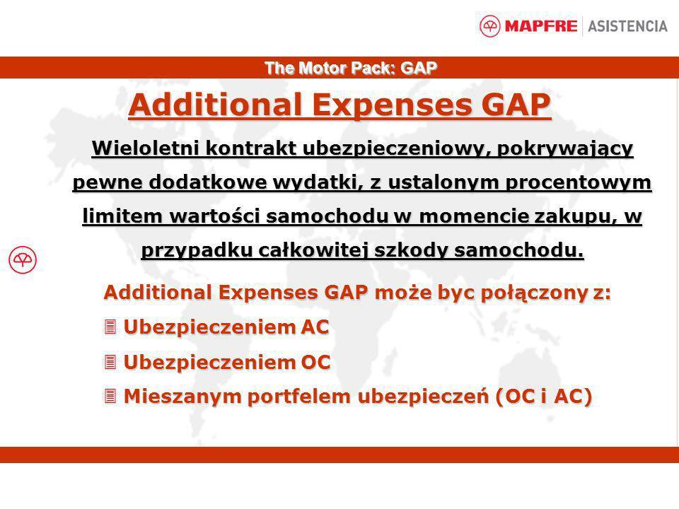 Wieloletni kontrakt ubezpieczeniowy, pokrywający pewne dodatkowe wydatki, z ustalonym procentowym limitem wartości samochodu w momencie zakupu, w przy