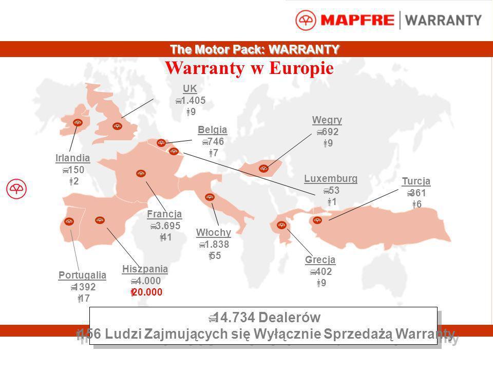 Warranty w Europie 14.734 Dealerów 156 Ludzi Zajmujących się Wyłącznie Sprzedażą Warranty 14.734 Dealerów 156 Ludzi Zajmujących się Wyłącznie Sprzedaż
