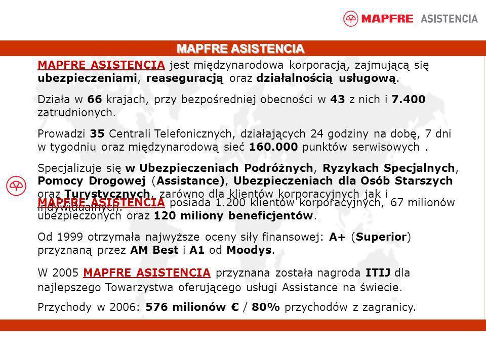 MAPFRE ASISTENCIA jest międzynarodowa korporacją, zajmującą się ubezpieczeniami, reaseguracją oraz działalnością usługową. Działa w 66 krajach, przy b