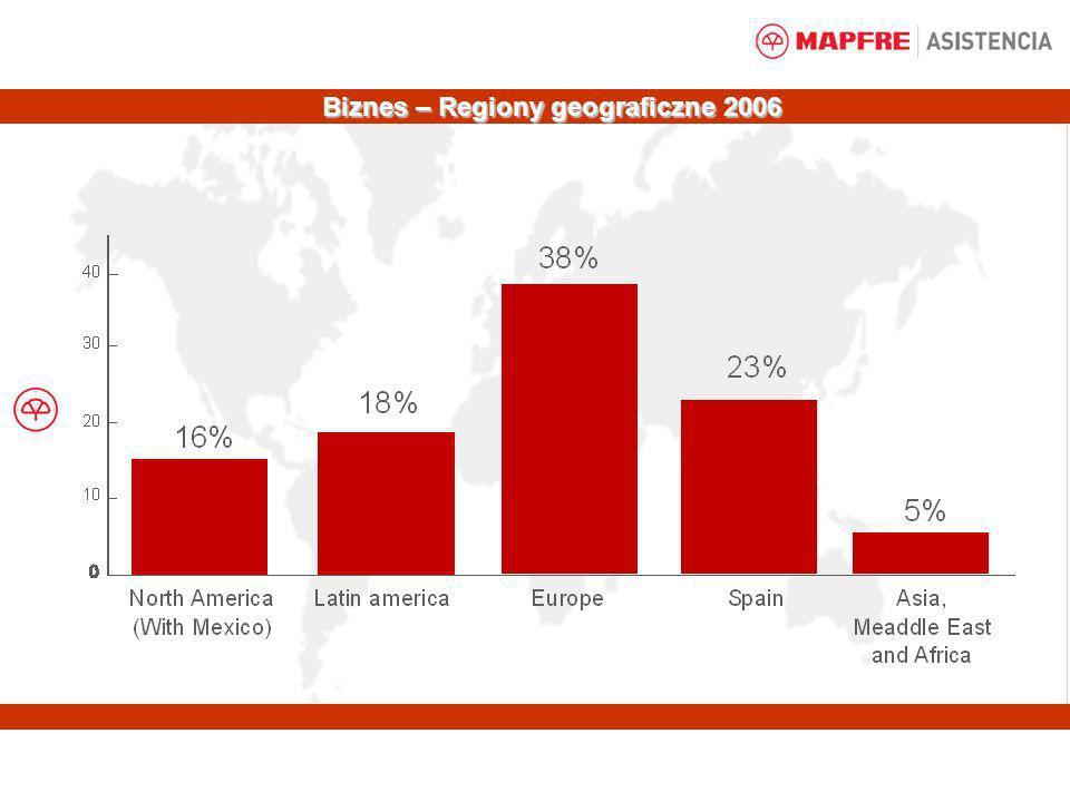 Biznes – Regiony geograficzne 2006