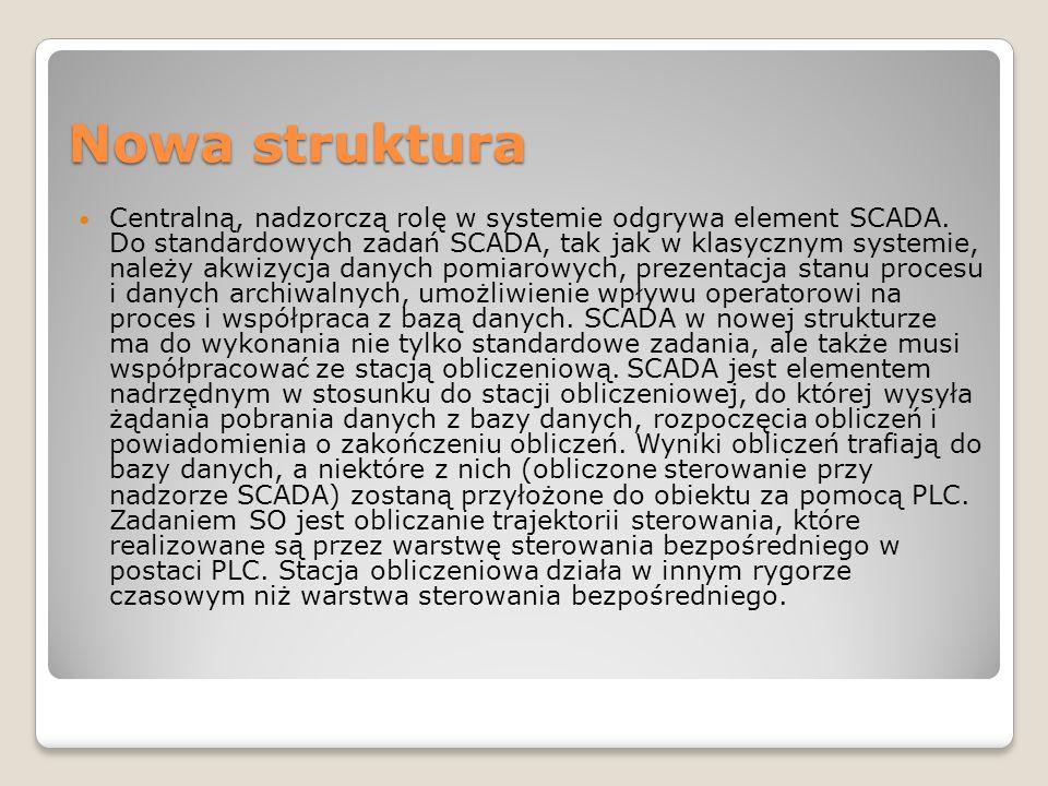 Nowa struktura Centralną, nadzorczą rolę w systemie odgrywa element SCADA. Do standardowych zadań SCADA, tak jak w klasycznym systemie, należy akwizyc