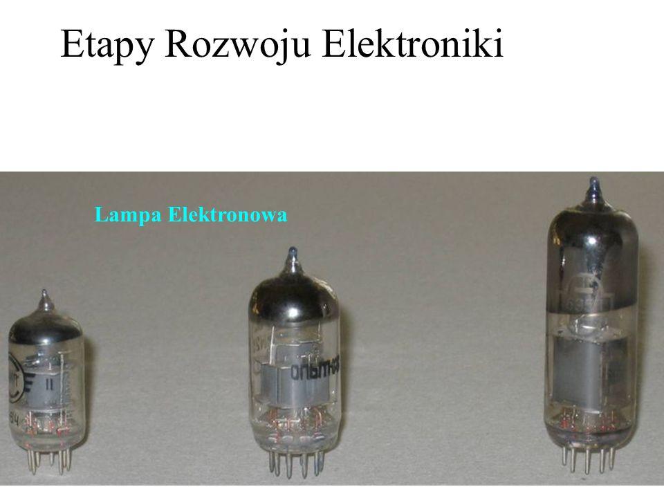W roku 1879 legendarny amerykański wynalazca Thomas Alva Edison publicznie przedstawił po raz pierwszy swoją jasno świecącą żarówkęelektryczną.