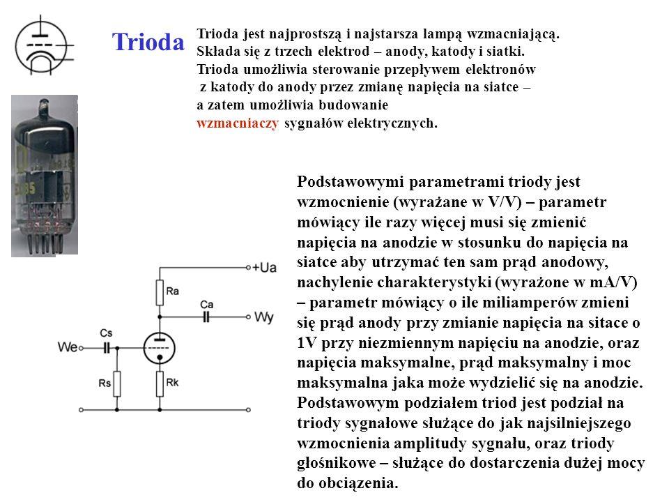 Etapy Rozwoju Elektroniki Tranzystor