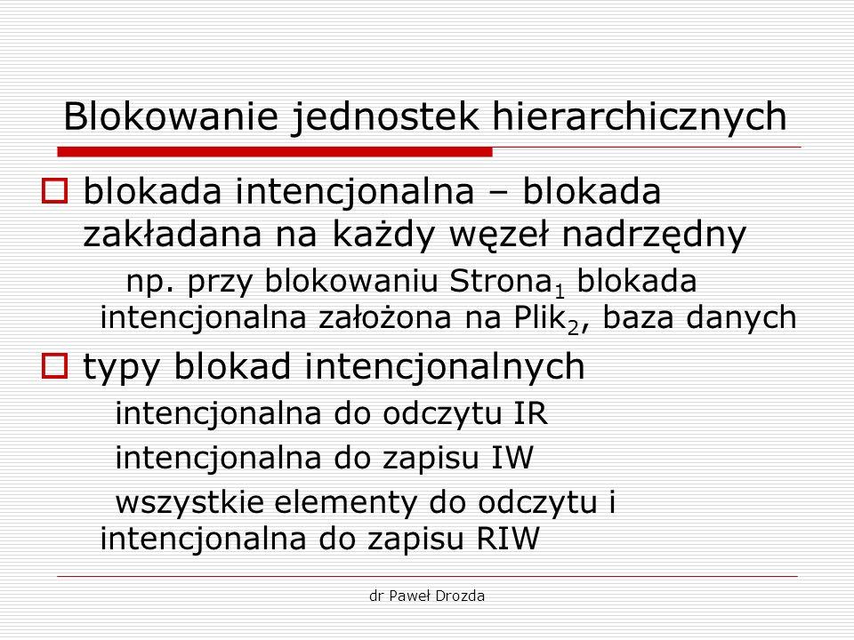 dr Paweł Drozda Blokowanie jednostek hierarchicznych blokada intencjonalna – blokada zakładana na każdy węzeł nadrzędny np. przy blokowaniu Strona 1 b