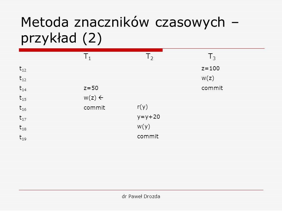 dr Paweł Drozda Metoda znaczników czasowych – przykład (2) t 12 t 14 t 15 t 16 t 17 t 18 t 19 T1T1 T2T2 T3T3 z=50 w(z) commit r(y) y=y+20 w(y) commit
