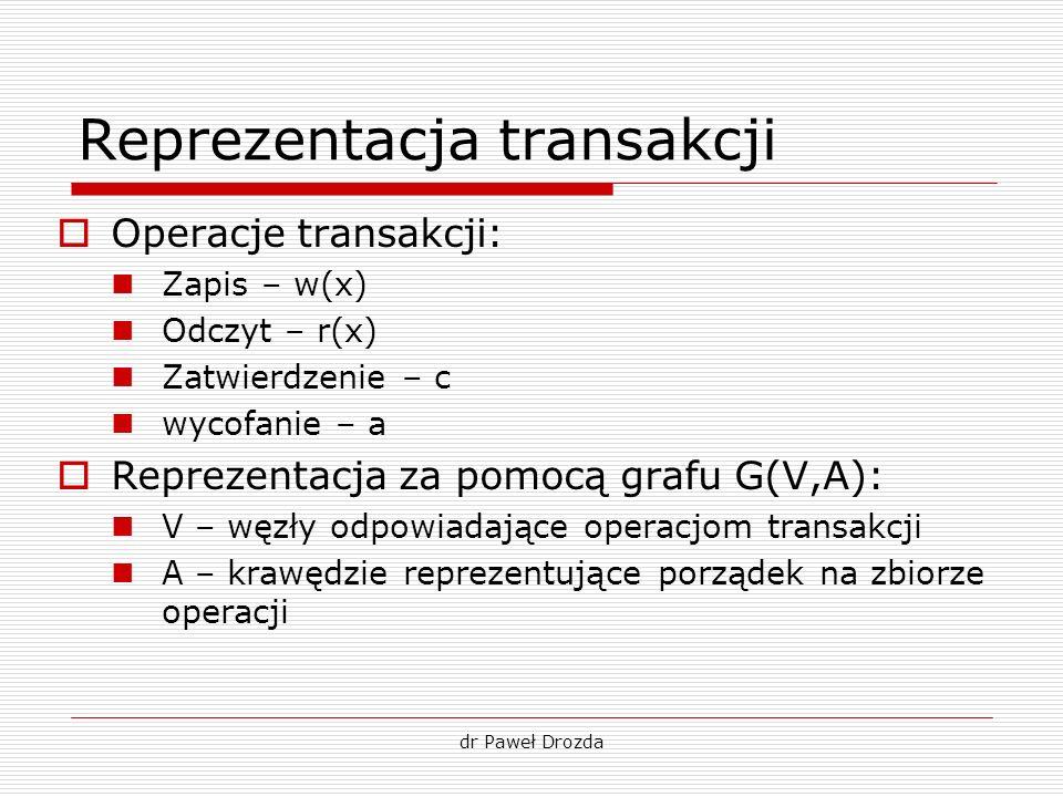 dr Paweł Drozda Reprezentacja transakcji Operacje transakcji: Zapis – w(x) Odczyt – r(x) Zatwierdzenie – c wycofanie – a Reprezentacja za pomocą grafu