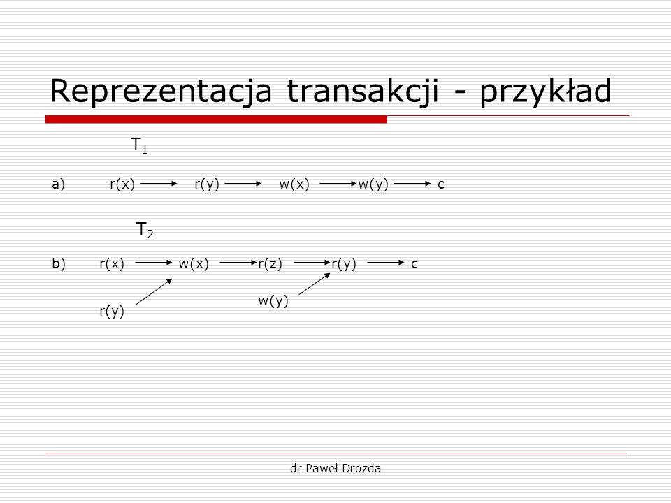 dr Paweł Drozda Reprezentacja transakcji - przykład a) b) r(y)r(x)cw(x)w(y) r(x) w(y) w(x)r(z) r(y) c T1T1 T2T2