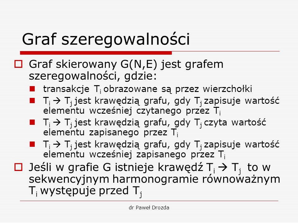 dr Paweł Drozda Graf szeregowalności Graf skierowany G(N,E) jest grafem szeregowalności, gdzie: transakcje T i obrazowane są przez wierzchołki T i T j