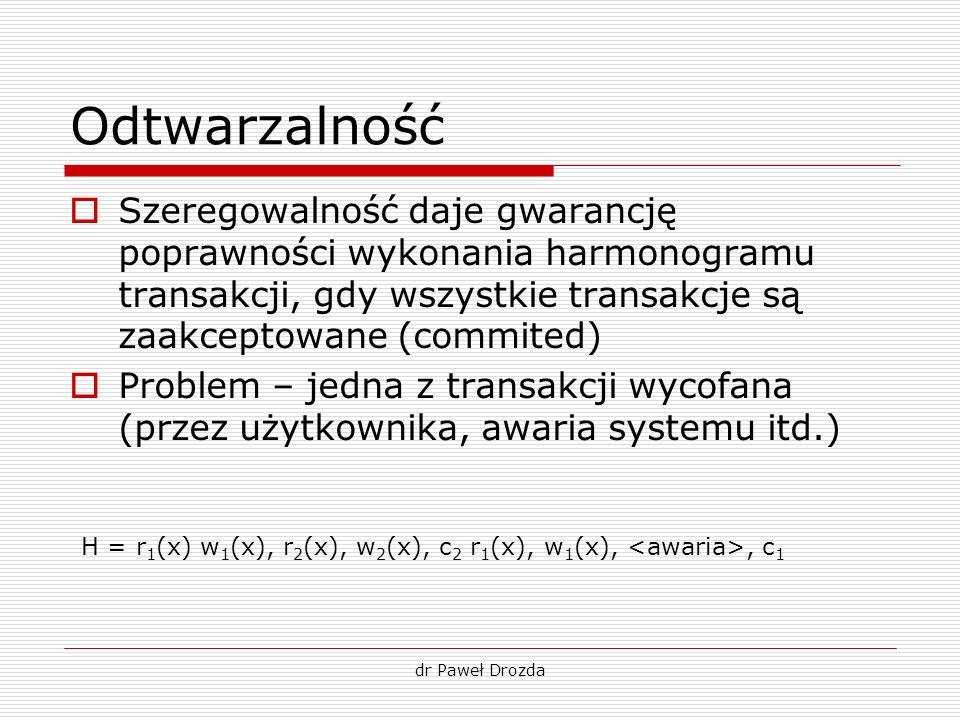 dr Paweł Drozda Odtwarzalność Szeregowalność daje gwarancję poprawności wykonania harmonogramu transakcji, gdy wszystkie transakcje są zaakceptowane (