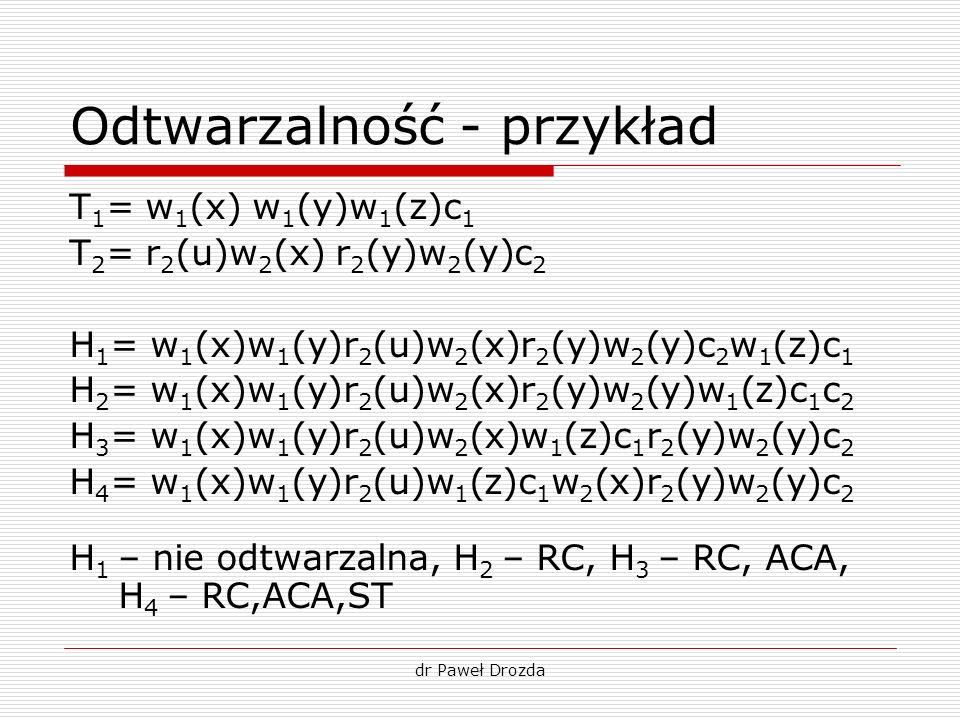 dr Paweł Drozda Odtwarzalność - przykład T 1 = w 1 (x) w 1 (y)w 1 (z)c 1 T 2 = r 2 (u)w 2 (x) r 2 (y)w 2 (y)c 2 H 1 = w 1 (x)w 1 (y)r 2 (u)w 2 (x)r 2