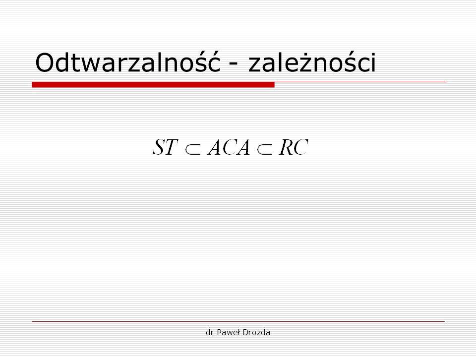 dr Paweł Drozda Odtwarzalność - zależności