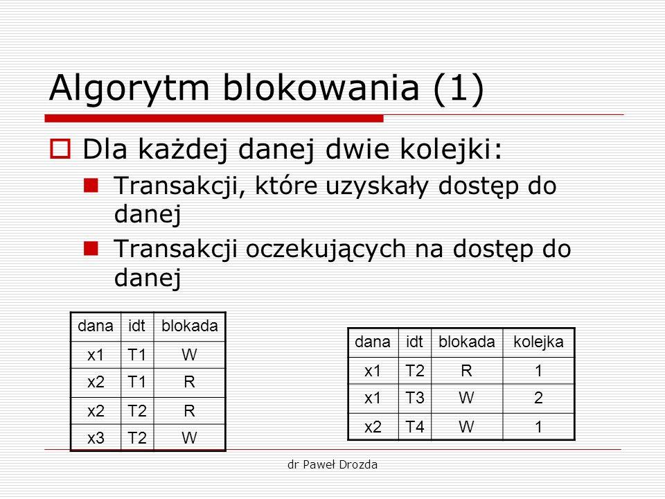 dr Paweł Drozda Algorytm blokowania (1) Dla każdej danej dwie kolejki: Transakcji, które uzyskały dostęp do danej Transakcji oczekujących na dostęp do