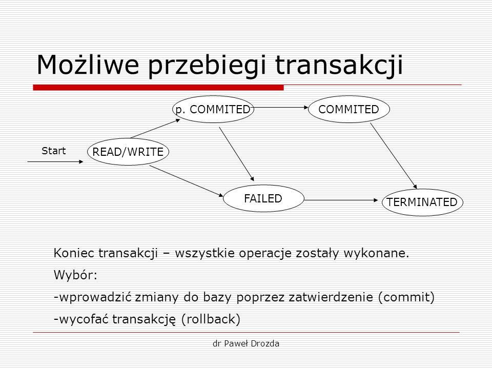 dr Paweł Drozda Reprezentacja transakcji Operacje transakcji: Zapis – w(x) Odczyt – r(x) Zatwierdzenie – c wycofanie – a Reprezentacja za pomocą grafu G(V,A): V – węzły odpowiadające operacjom transakcji A – krawędzie reprezentujące porządek na zbiorze operacji