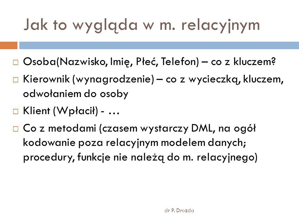 Język ODL Służy do definicji danych Definiuje klasy Funkcjonalność klasy definiowana poprzez atrybuty związki i metody Atrybuty – nazwa + typ Typy: Proste – liczbowe, tekstowe, daty Złożone: krotki – struct, zbioru – set, wielozbioru – multiset, listy – list, tablicy – array, słownika – dictionary, odwołujące się do innej klasy