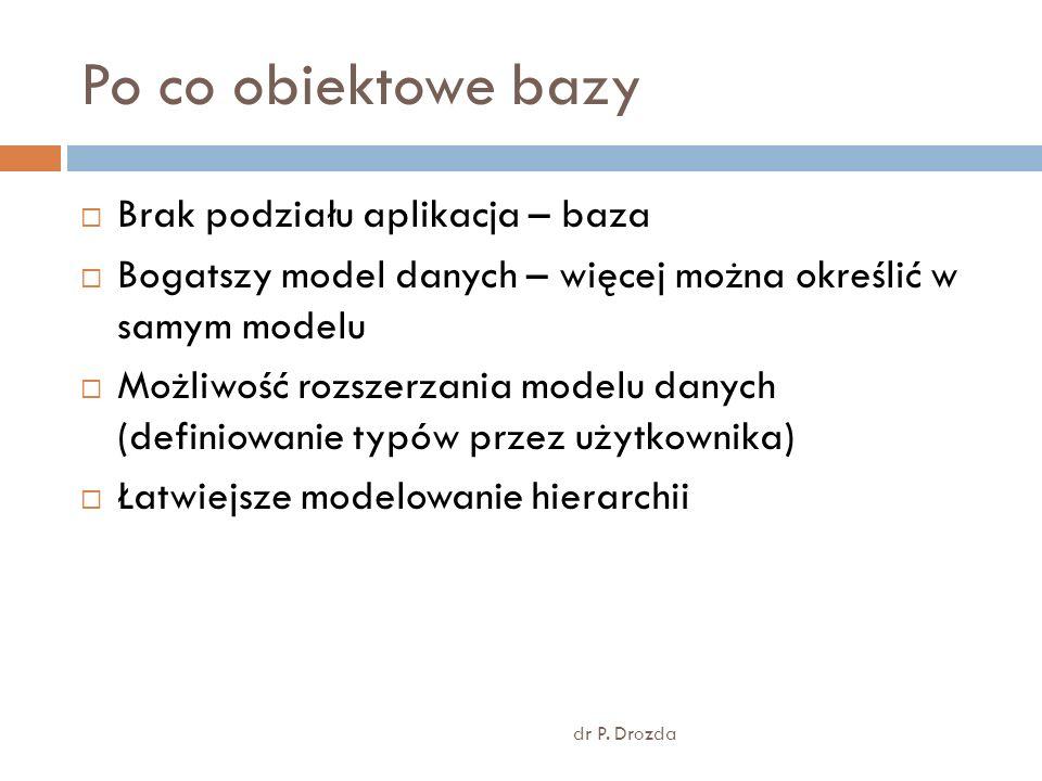 Po co obiektowe bazy dr P. Drozda Brak podziału aplikacja – baza Bogatszy model danych – więcej można określić w samym modelu Możliwość rozszerzania m