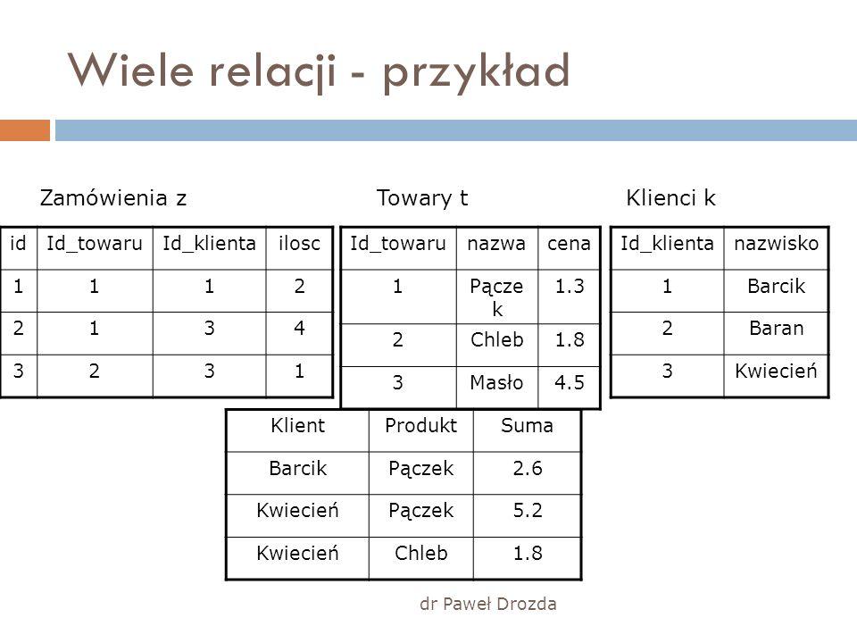dr Paweł Drozda Wiele relacji - przykład idId_towaruId_klientailosc 1112 2134 3231 KlientProduktSuma BarcikPączek2.6 KwiecieńPączek5.2 KwiecieńChleb1.
