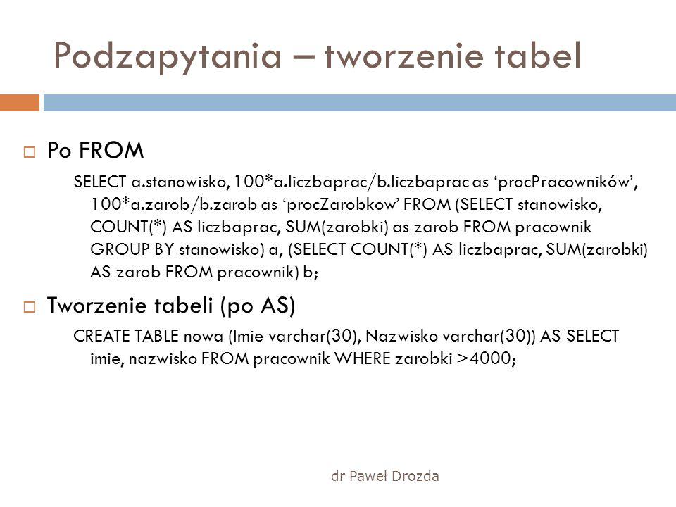 Podzapytania – tworzenie tabel Po FROM SELECT a.stanowisko, 100*a.liczbaprac/b.liczbaprac as procPracowników, 100*a.zarob/b.zarob as procZarobkow FROM