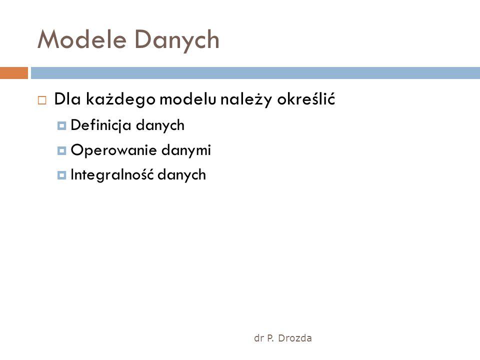 Modele Danych dr P. Drozda Dla każdego modelu należy określić Definicja danych Operowanie danymi Integralność danych