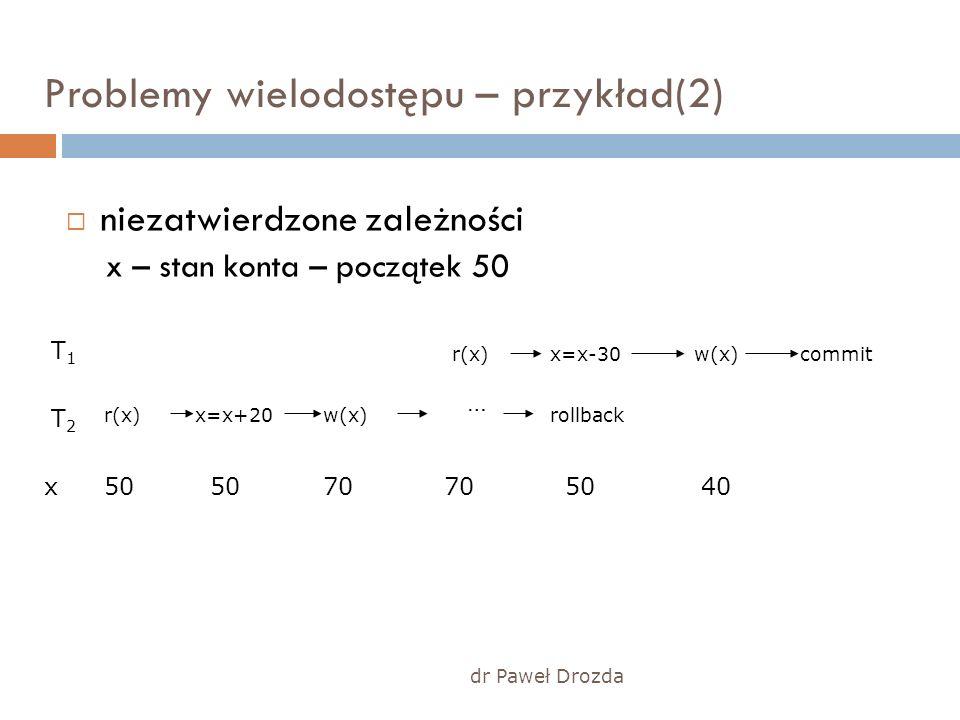 dr Paweł Drozda Problemy wielodostępu – przykład(2) niezatwierdzone zależności x – stan konta – początek 50 T1T1 T2T2 r(x) x=x+20 x=x-30w(x) commit ro