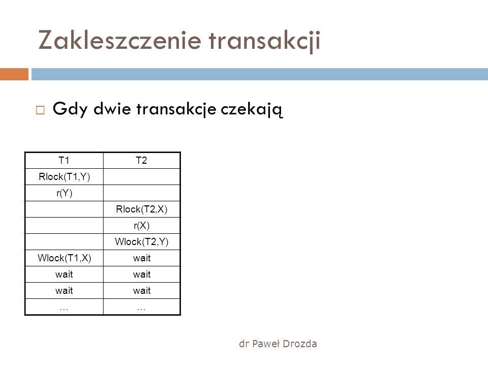 dr Paweł Drozda Zakleszczenie transakcji Gdy dwie transakcje czekają T1T2 Rlock(T1,Y) r(Y) Rlock(T2,X) r(X) Wlock(T2,Y) Wlock(T1,X)wait ……