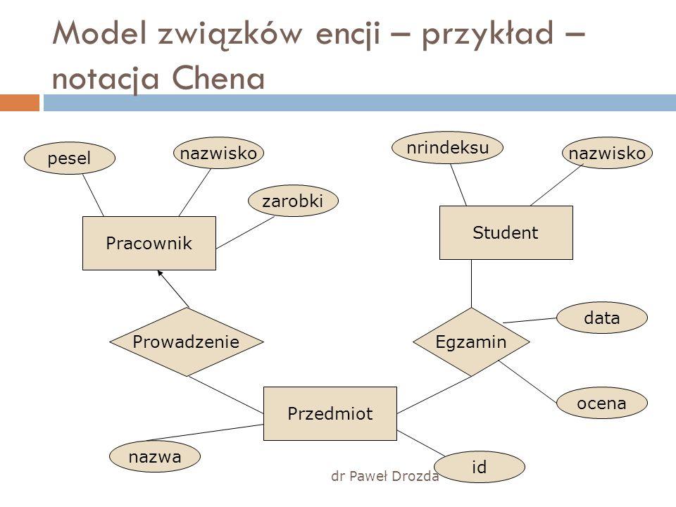 dr Paweł Drozda Model związków encji – przykład – notacja Chena pesel Przedmiot Egzamin Pracownik Student Prowadzenie nazwisko nrindeksu data nazwisko