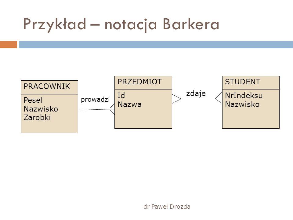Przykład – notacja Barkera dr Paweł Drozda Pesel Nazwisko Zarobki PRACOWNIK NrIndeksu Nazwisko STUDENT Id Nazwa PRZEDMIOT prowadzi zdaje
