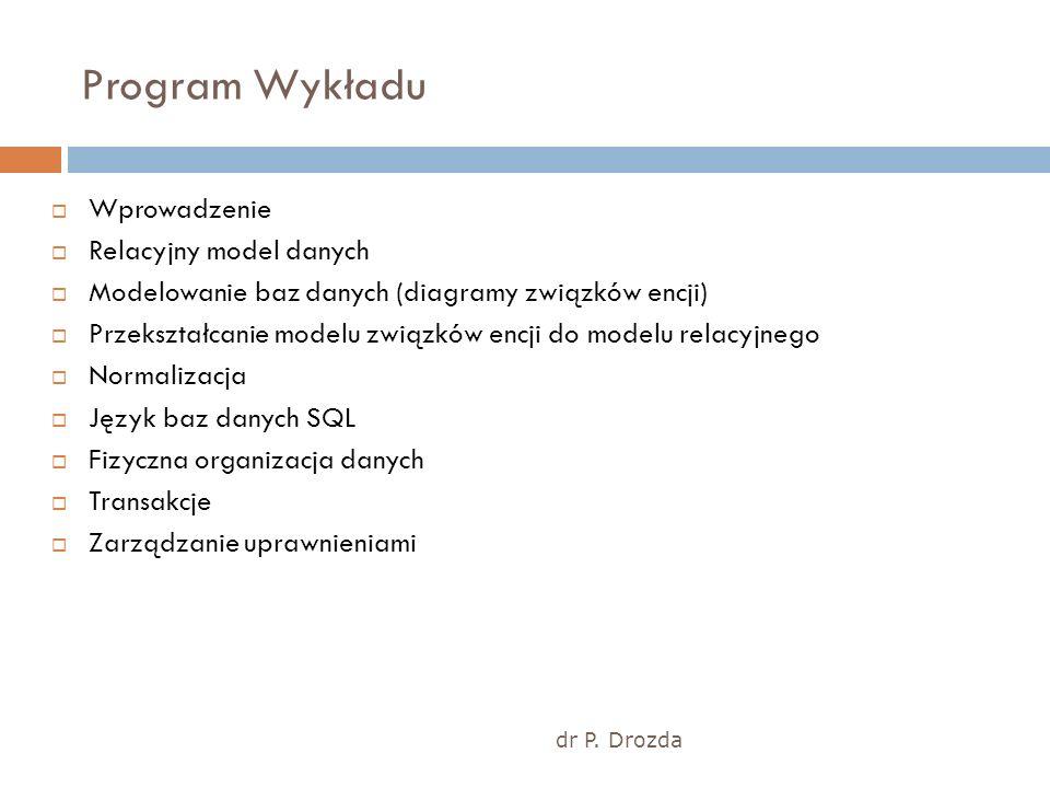 Program Wykładu dr P. Drozda Wprowadzenie Relacyjny model danych Modelowanie baz danych (diagramy związków encji) Przekształcanie modelu związków encj