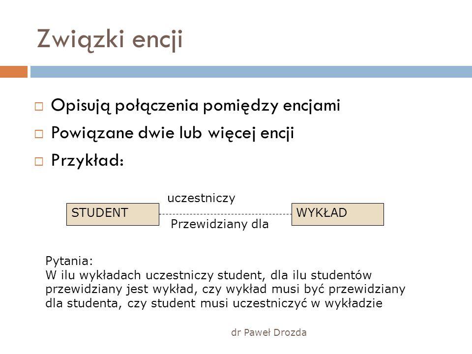 dr Paweł Drozda Związki encji Opisują połączenia pomiędzy encjami Powiązane dwie lub więcej encji Przykład: STUDENTWYKŁAD uczestniczy Przewidziany dla