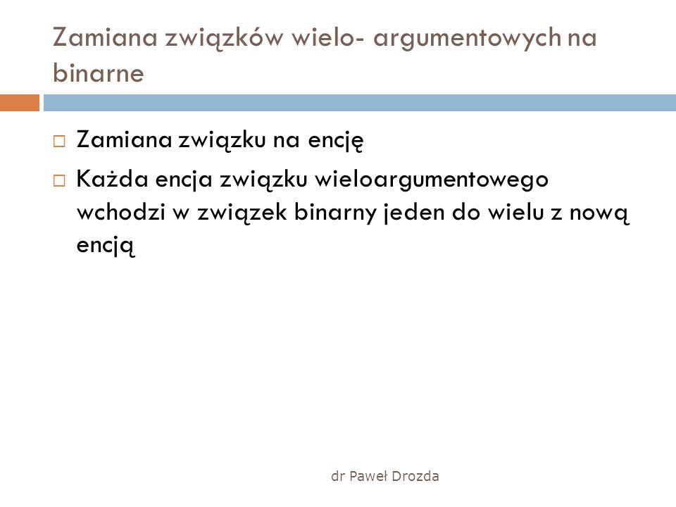 dr Paweł Drozda Zamiana związków wielo- argumentowych na binarne Zamiana związku na encję Każda encja związku wieloargumentowego wchodzi w związek bin