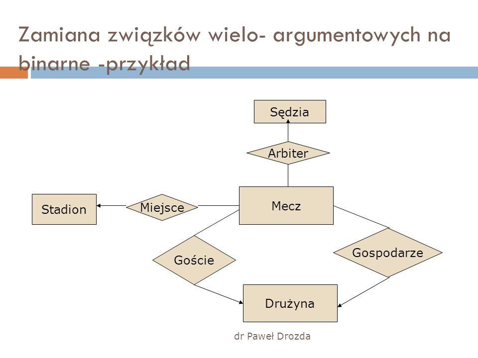 dr Paweł Drozda Zamiana związków wielo- argumentowych na binarne -przykład Stadion Miejsce Drużyna Sędzia Goście Arbiter Gospodarze Mecz