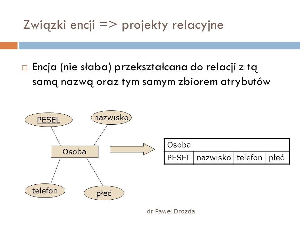 dr Paweł Drozda Związki encji => projekty relacyjne Encja (nie słaba) przekształcana do relacji z tą samą nazwą oraz tym samym zbiorem atrybutów PESEL