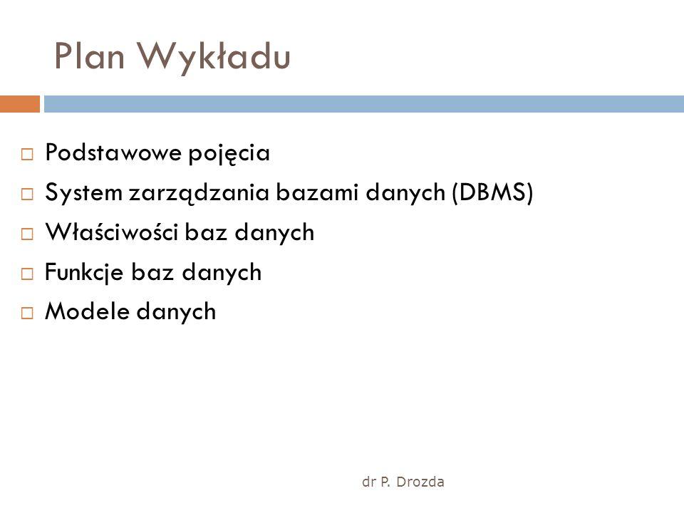Plan Wykładu dr P. Drozda Podstawowe pojęcia System zarządzania bazami danych (DBMS) Właściwości baz danych Funkcje baz danych Modele danych