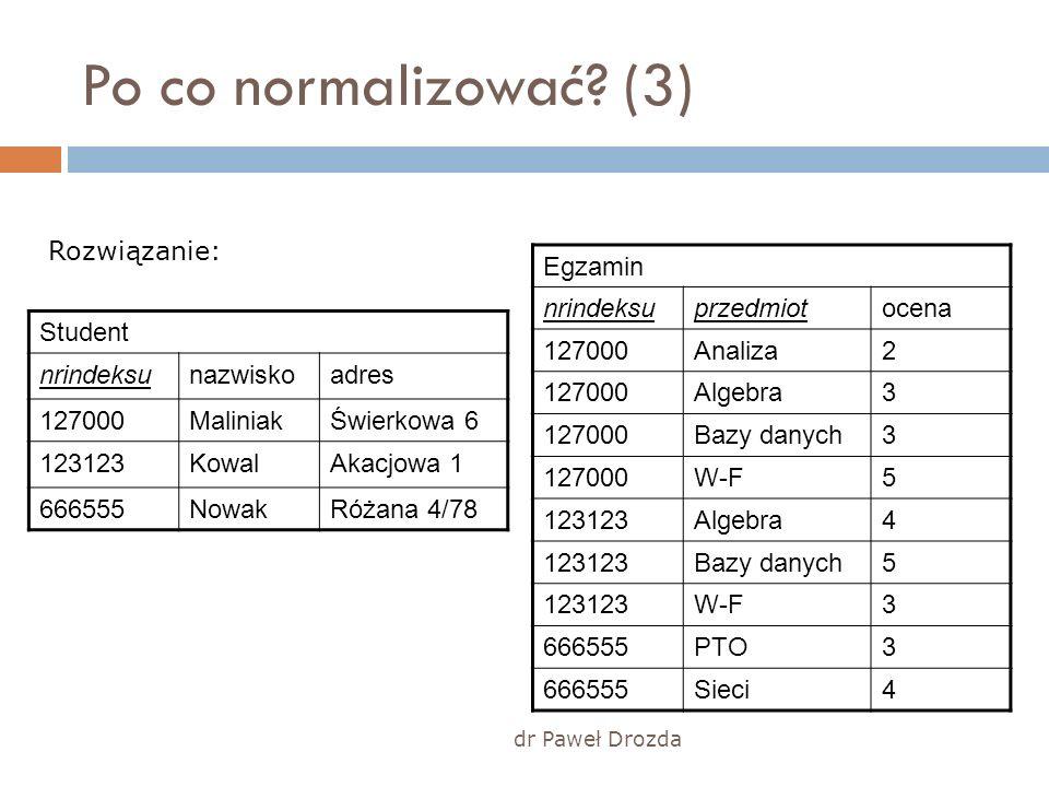 dr Paweł Drozda Po co normalizować? (3) Student nrindeksunazwiskoadres 127000MaliniakŚwierkowa 6 123123KowalAkacjowa 1 666555NowakRóżana 4/78 Egzamin