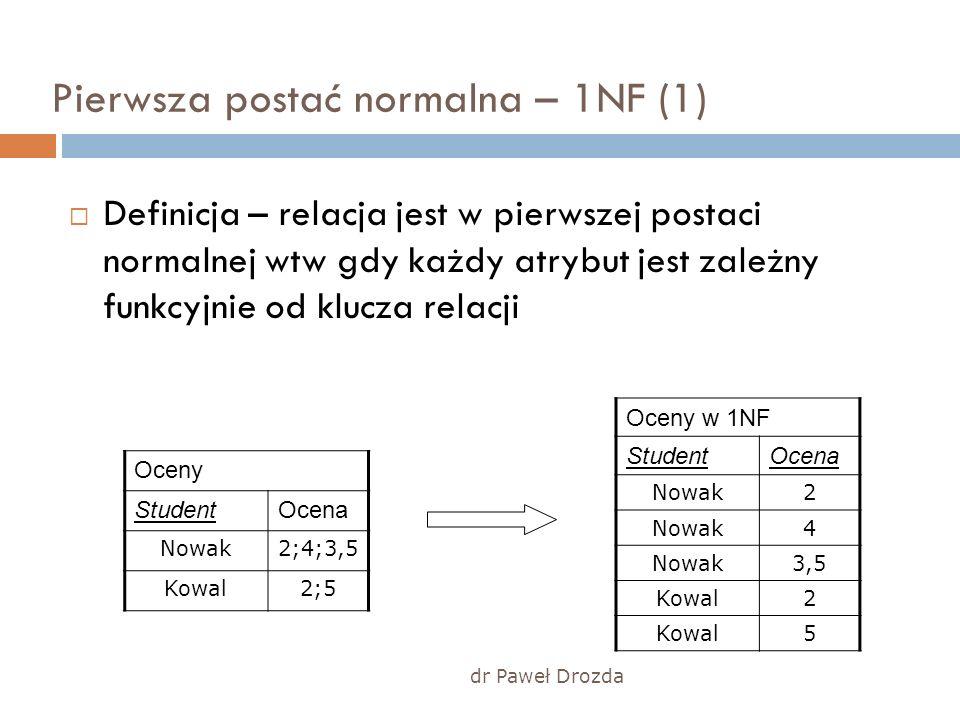 dr Paweł Drozda Pierwsza postać normalna – 1NF (1) Definicja – relacja jest w pierwszej postaci normalnej wtw gdy każdy atrybut jest zależny funkcyjni
