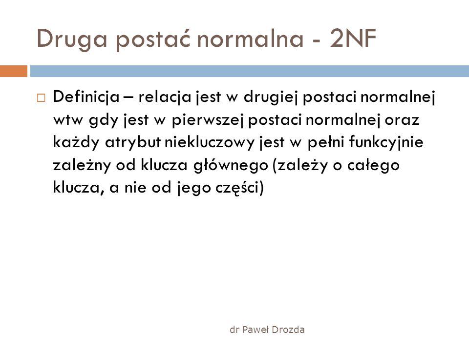 dr Paweł Drozda Druga postać normalna - 2NF Definicja – relacja jest w drugiej postaci normalnej wtw gdy jest w pierwszej postaci normalnej oraz każdy