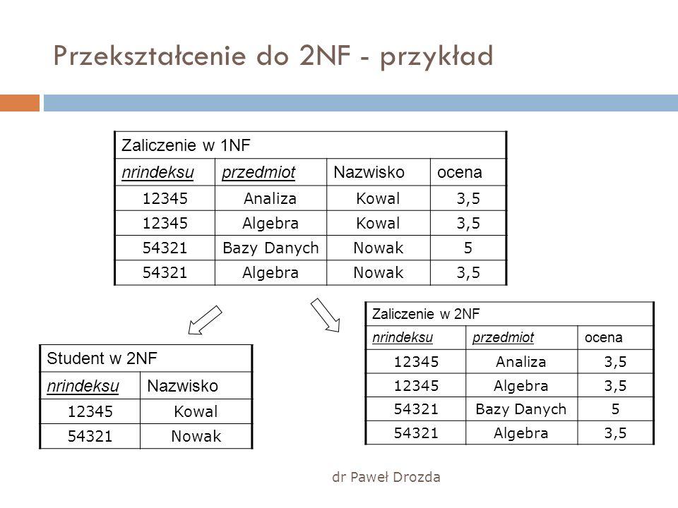dr Paweł Drozda Przekształcenie do 2NF - przykład Zaliczenie w 1NF nrindeksuprzedmiotNazwiskoocena 12345AnalizaKowal3,5 12345AlgebraKowal3,5 54321Bazy