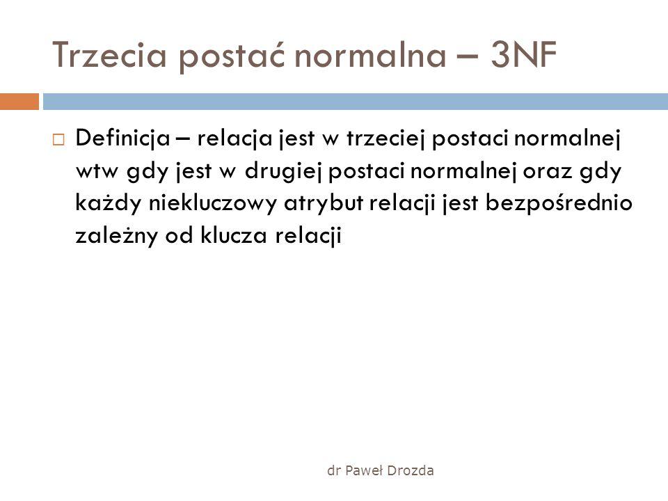 dr Paweł Drozda Trzecia postać normalna – 3NF Definicja – relacja jest w trzeciej postaci normalnej wtw gdy jest w drugiej postaci normalnej oraz gdy