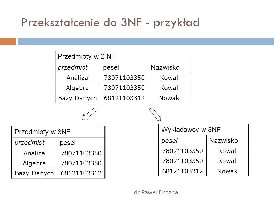 dr Paweł Drozda Przekształcenie do 3NF - przykład Przedmioty w 2 NF przedmiotpeselNazwisko Analiza78071103350Kowal Algebra78071103350Kowal Bazy Danych