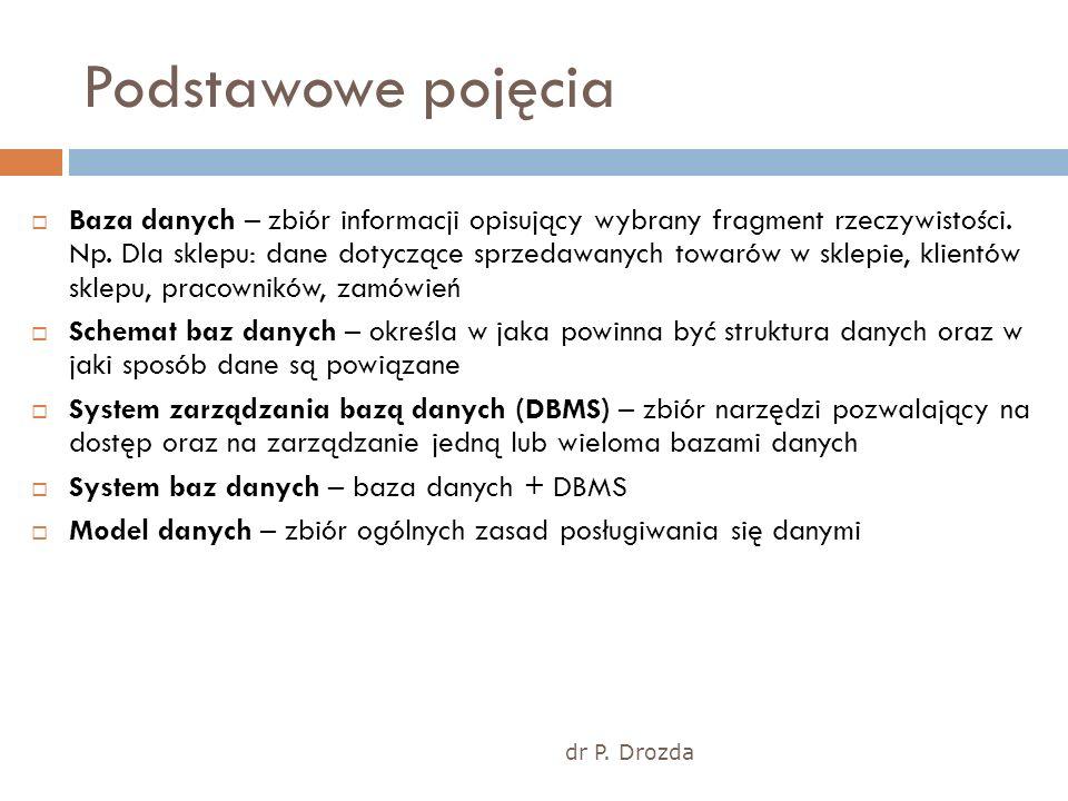 dr P. Drozda System Bazy danych Baza danych DBMS Schemat Aplikacja System Baz Danych
