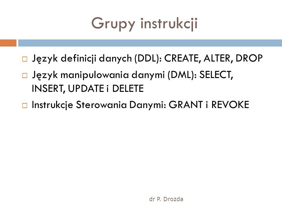 dr P. Drozda Grupy instrukcji Język definicji danych (DDL): CREATE, ALTER, DROP Język manipulowania danymi (DML): SELECT, INSERT, UPDATE i DELETE Inst