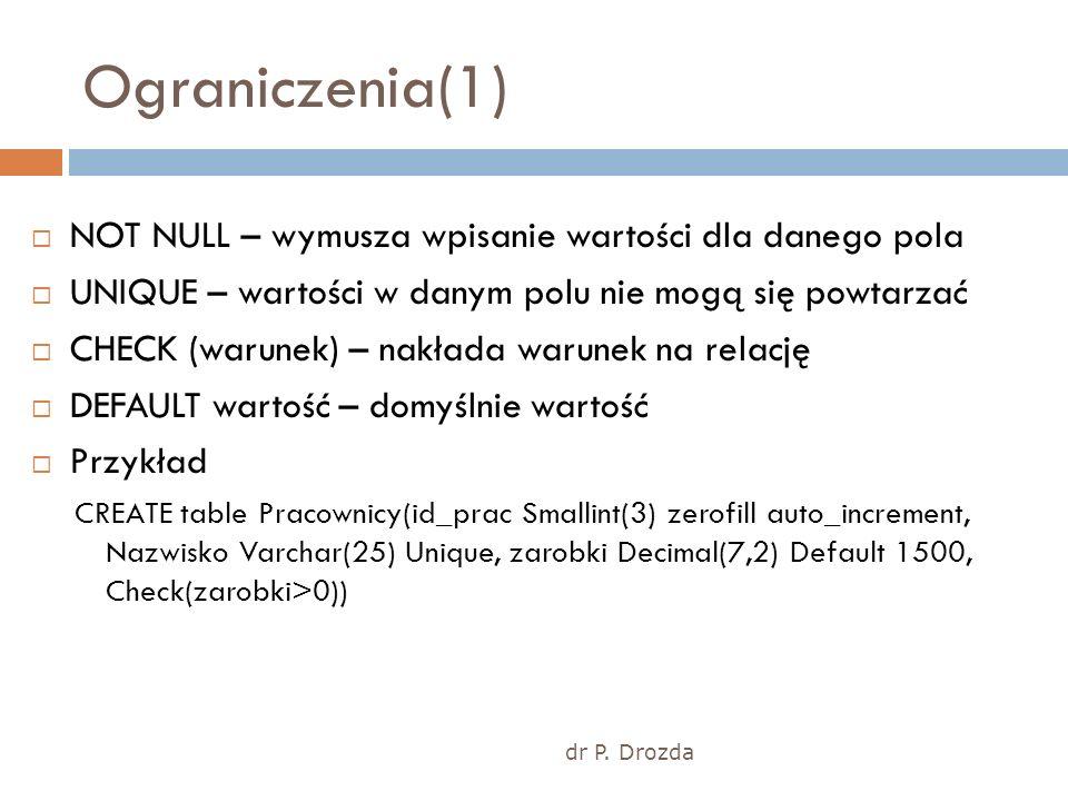 dr P. Drozda Ograniczenia(1) NOT NULL – wymusza wpisanie wartości dla danego pola UNIQUE – wartości w danym polu nie mogą się powtarzać CHECK (warunek