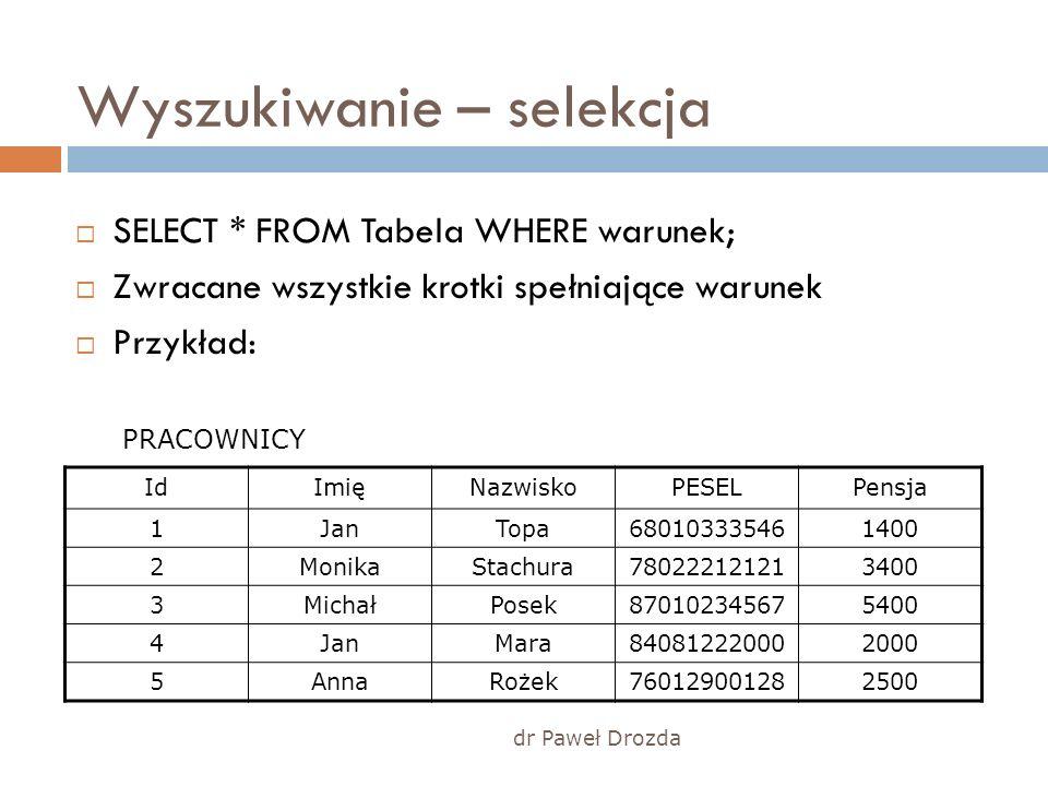 dr Paweł Drozda Wyszukiwanie – selekcja SELECT * FROM Tabela WHERE warunek; Zwracane wszystkie krotki spełniające warunek Przykład: IdImięNazwiskoPESE