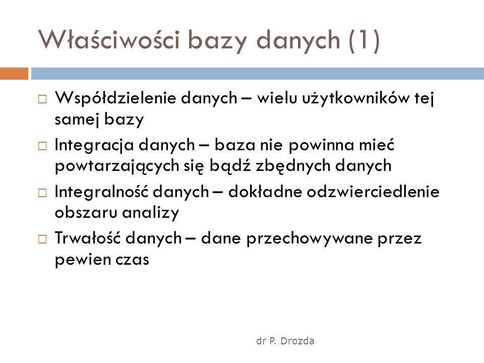 dr Paweł Drozda Problemy wielodostępu – przykład(2) niezatwierdzone zależności x – stan konta – początek 50 T1T1 T2T2 r(x) x=x+20 x=x-30w(x) commit rollback 50 70 50x … 40