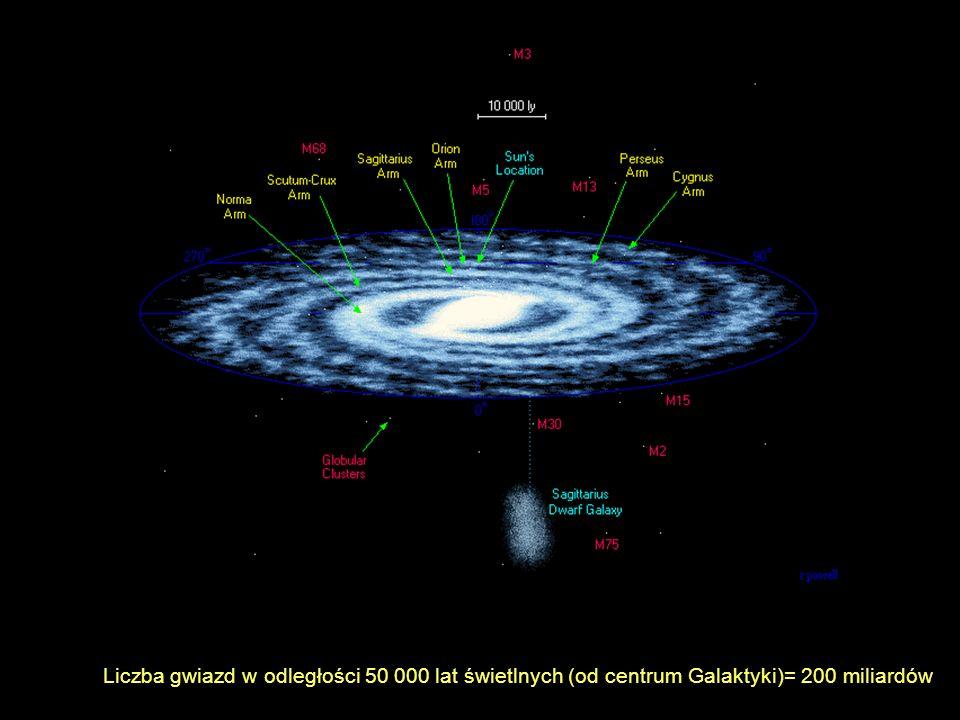 Liczba gwiazd w odległości 50 000 lat świetlnych (od centrum Galaktyki)= 200 miliardów