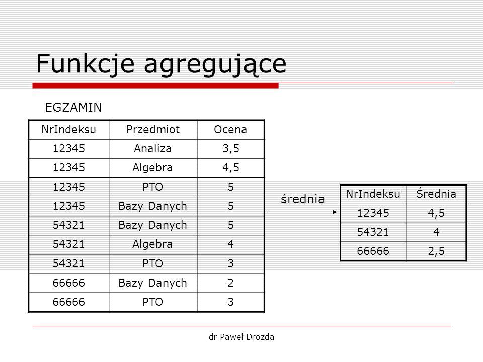 dr Paweł Drozda Funkcje agregujące NrIndeksuPrzedmiotOcena 12345Analiza3,5 12345Algebra4,5 12345PTO5 12345Bazy Danych5 54321Bazy Danych5 54321Algebra4